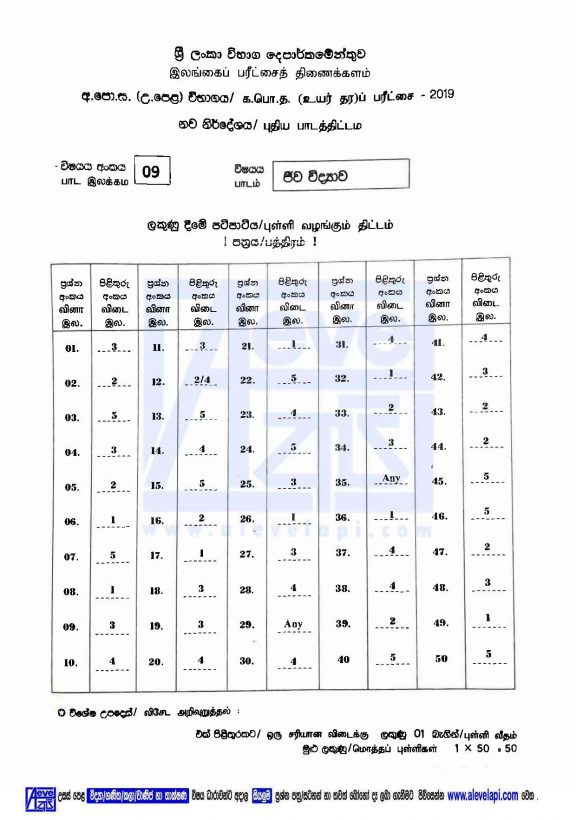 Biology MCQs For Entry Test Preparation (Chapter Wise)