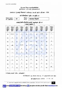 2019 A/L CHEMISTRY MCQ ANSWER SHEET NEW SYLLABUS Chemistry Marking Schemes